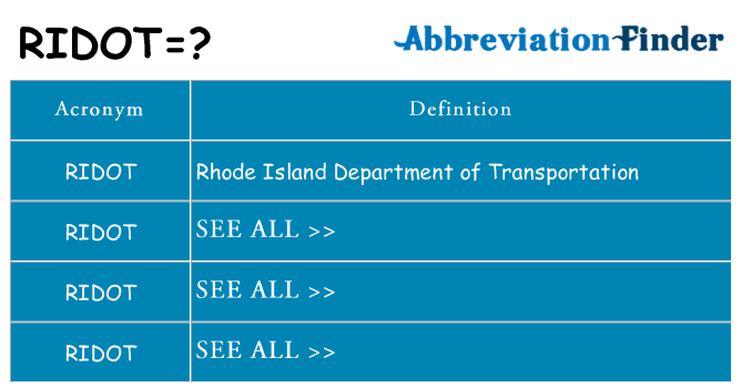 What does ridot stand for