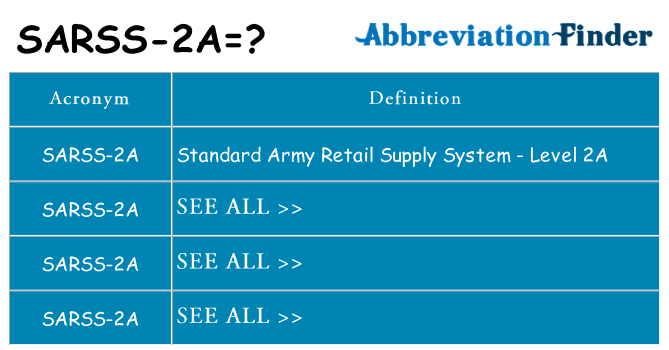 What does sarss-2a stand for