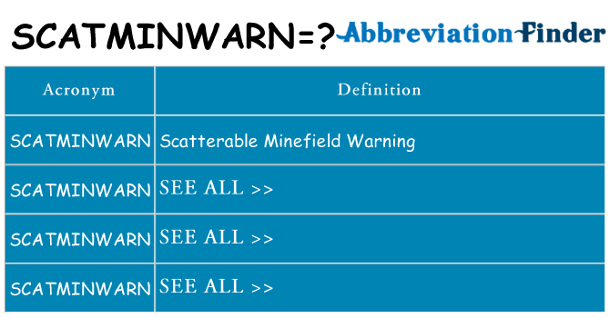 What does scatminwarn stand for