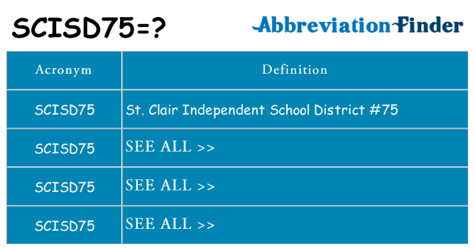 What does scisd75 stand for