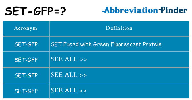 What does set-gfp stand for