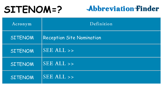What does sitenom stand for
