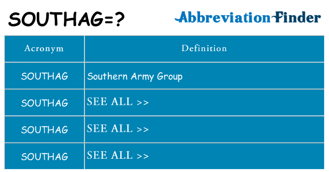 What does southag stand for