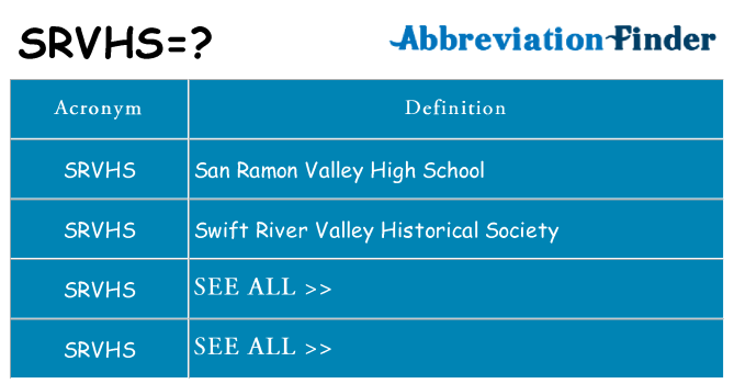 What does srvhs stand for