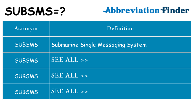 What does subsms stand for