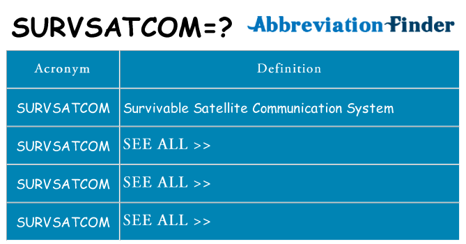 What does survsatcom stand for