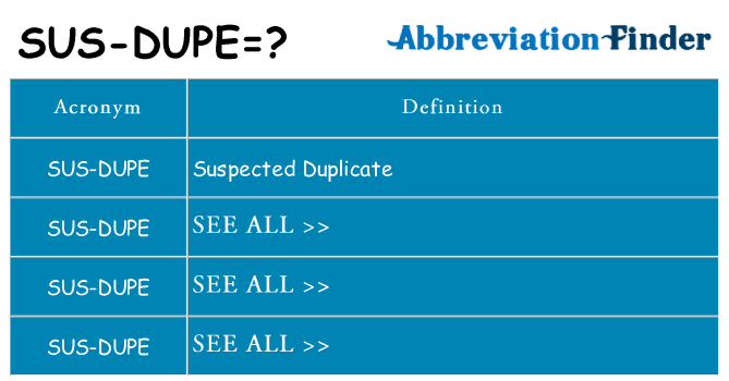 What does sus-dupe stand for