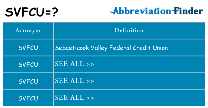 What does svfcu stand for