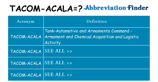 What does tacom-acala stand for