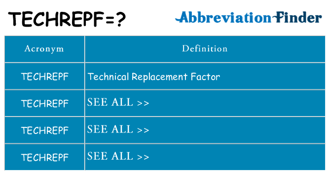 What does techrepf stand for