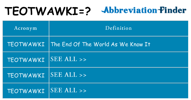 What does teotwawki stand for