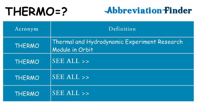 What does thermo stand for