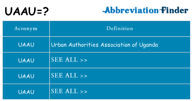What does uaau stand for