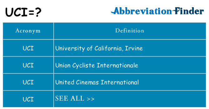 What does uci stand for