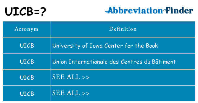What does uicb stand for