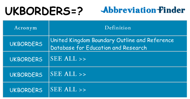 What does ukborders stand for