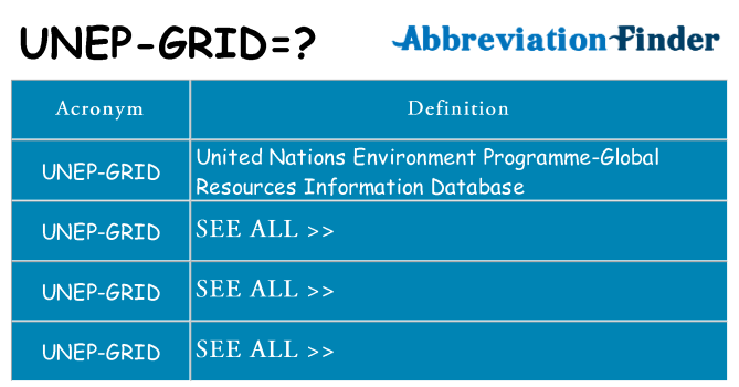 What does unep-grid stand for