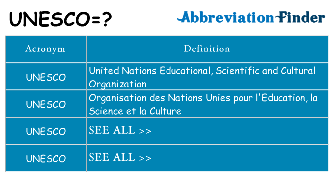 What does unesco stand for