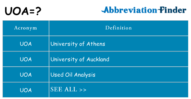 What does uoa stand for