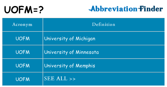 What does uofm stand for