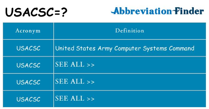 What does usacsc stand for