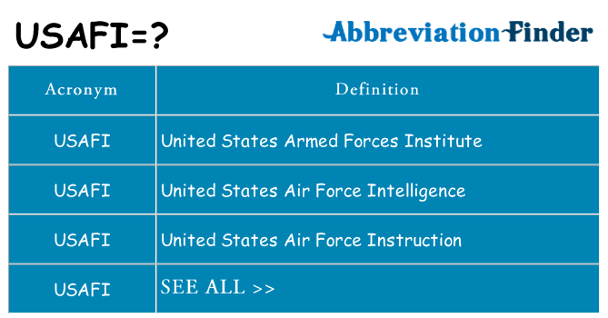 What does usafi stand for