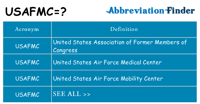 What does usafmc stand for