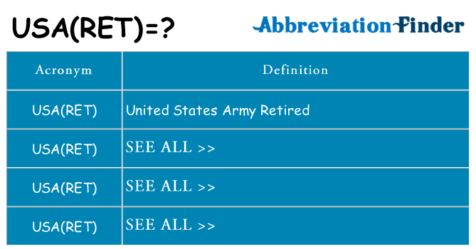 What does usaret stand for