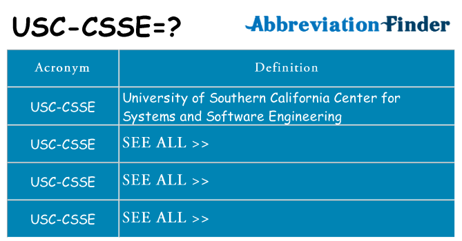 What does usc-csse stand for