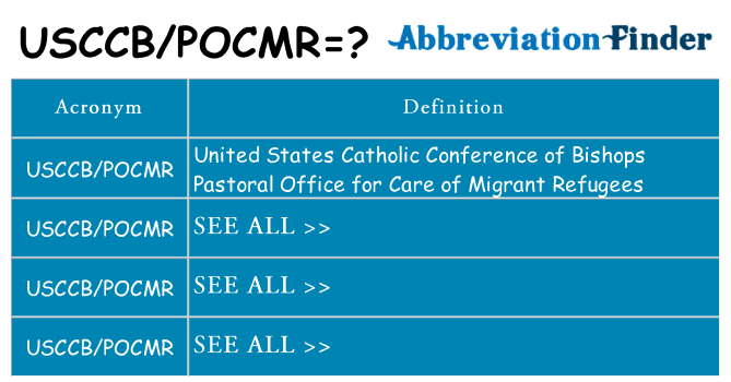 What does usccbpocmr stand for