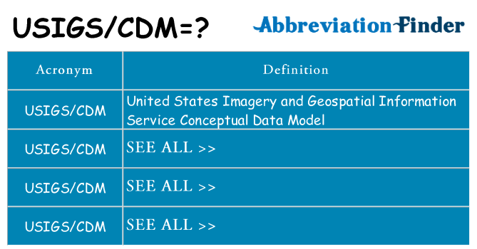What does usigscdm stand for