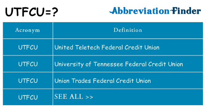 What does utfcu stand for