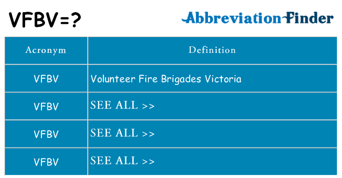 What does vfbv stand for