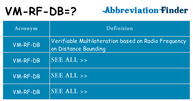 What does vm-rf-db stand for