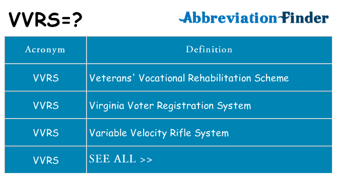 What does vvrs stand for
