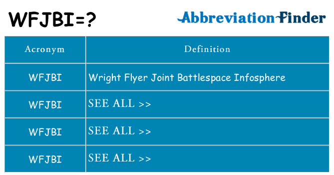 What does wfjbi stand for