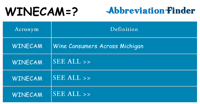 What does winecam stand for