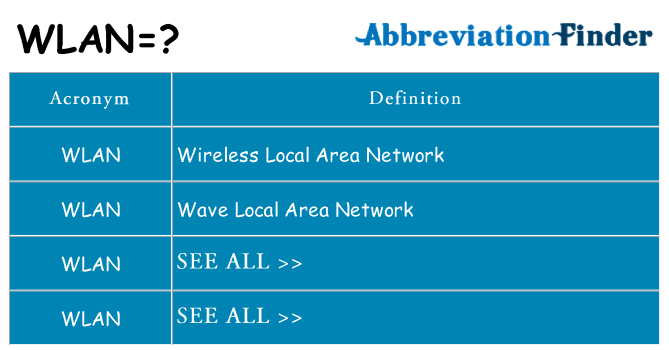 What does wlan stand for