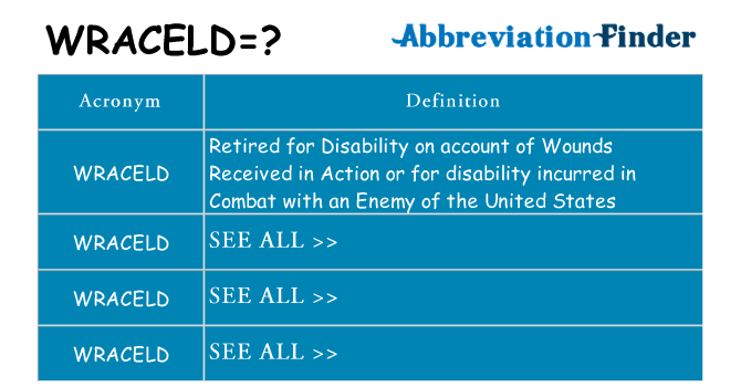 What does wraceld stand for