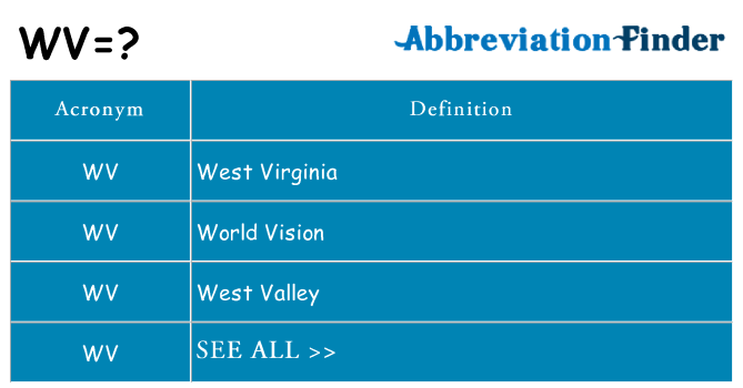 What does wv stand for