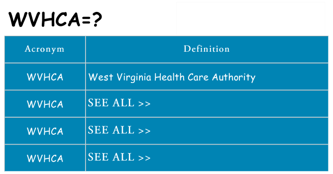 What does wvhca stand for