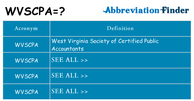 What does wvscpa stand for