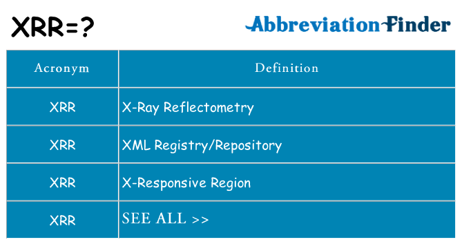 What does xrr stand for