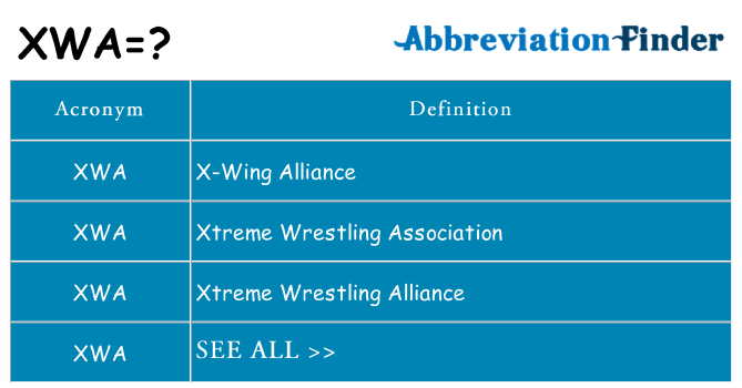 What does xwa stand for
