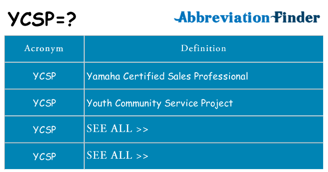 What does ycsp stand for