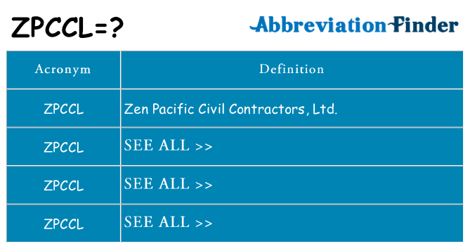 What does zpccl stand for