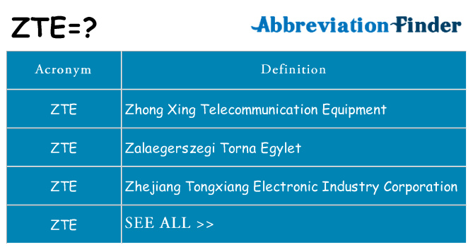 What does zte stand for
