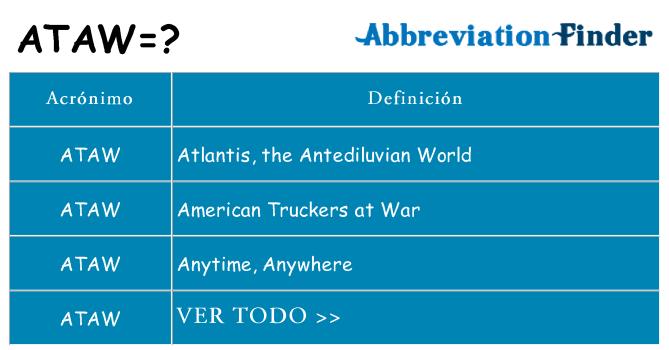 ¿Qué quiere decir ataw