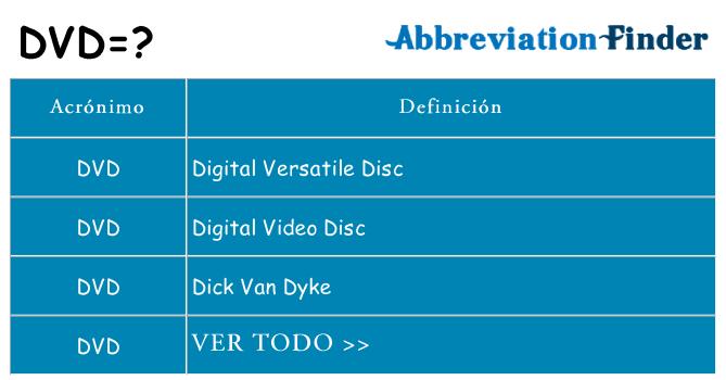 ¿Qué quiere decir dvd