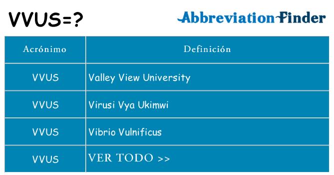 ¿Qué quiere decir vvus